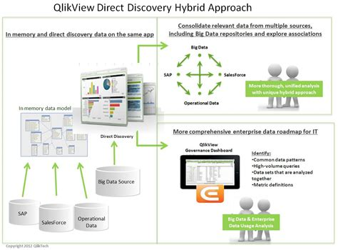 qlikview table themes architecture qlikview architecture qlikview architecture