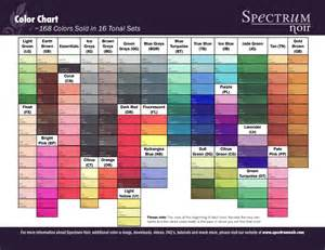 what color is noir spectrum noir color chart