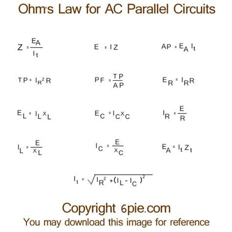 ohm s formulas for ac alternating current circuits