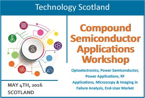 ieee compound semiconductor integrated circuit symposium compound semiconductor integrated circuit symposium 2015 28 images reliability of compound
