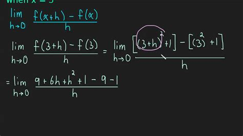 tangent slope as instantaneous rate of change video khan academy