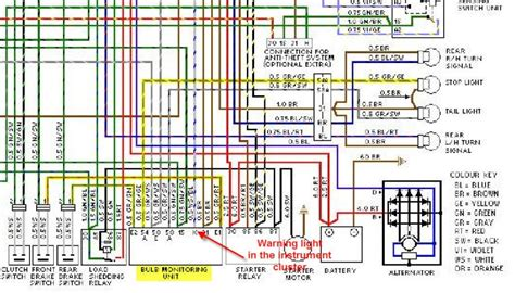1985 bmw k100 wiring diagram 28 wiring diagram images