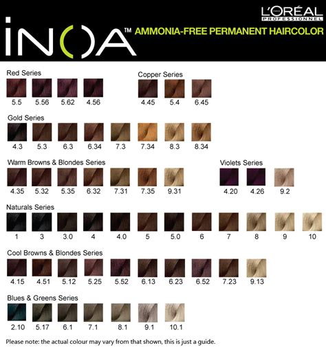 loreal professional hair color chart inoa best hair color 2017 inoa hair color 5n search coiffure hair coloring search and
