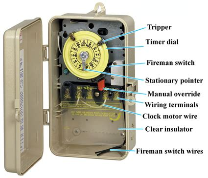 intermatic mechanical timer 110v indoor outdoor