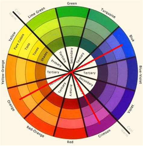 Pencil Warna Pendek 10 Warna 1000 images about on watercolors how to
