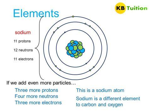 Sodium Protons by Gcse Chemistry Unit 1 Chemistry 1 Aqa Specification Ppt