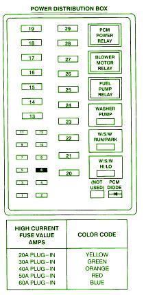 ford   hood fuse box diagram circuit wiring diagrams