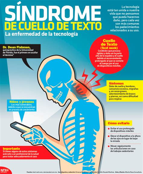 imagenes latex al lado del texto hoy tamaulipas infograf 237 a s 237 ndrome de cuello de texto