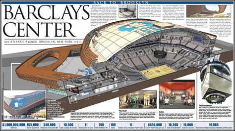 Barclays Center Free Food Sections by Barclays Center Newspagedesigner