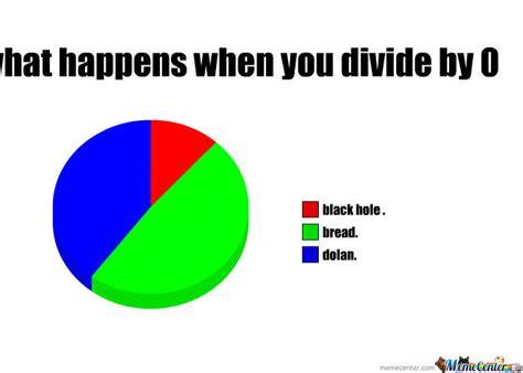 Divide By Zero Meme - what happens when you divide by 0 by mzu meme center