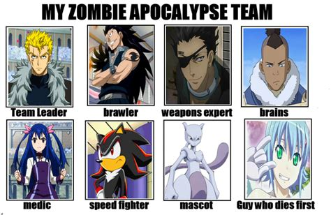 Zombie Apocalypse Team Meme - my zombie apocalypse team meme by jcmx on deviantart