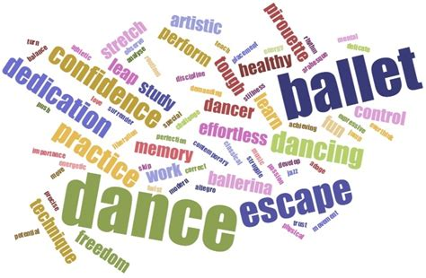 content that dances choreograph your marketing message create connections make a difference books news happy international day 29th april 2015
