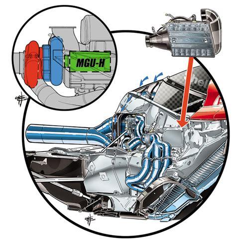 html layout engine フェラーリの2014年マシンf14 tの秘密 2 f1通信