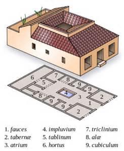 Ancient Roman House Floor Plan r 246 misches haus wikipedia