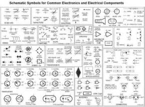 wiring diagrams symbols automotive http www automanualparts wiring diagrams symbols