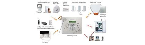 best wireless home security system consumer report