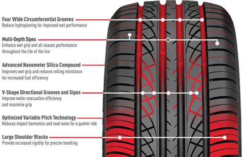 rib tread pattern en francais protects wheels from curb damage