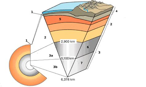 section of earth file earth cross section i18 png wikimedia commons