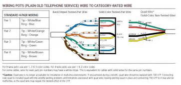 phone color code telephone wire color code chart