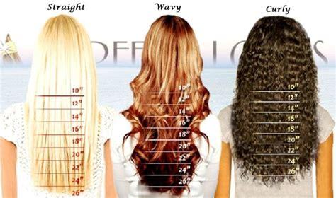 hair length after 30 hair length chart on storenvy