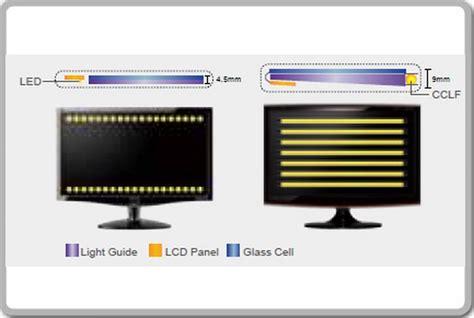 Monitor Led Yang Bagus apa perbedaan lcd dan led winpoin