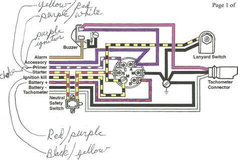 93 ignition switch wiring diagram get free image