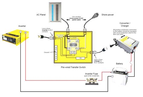 itasca rv wiring diagrams wiring diagram