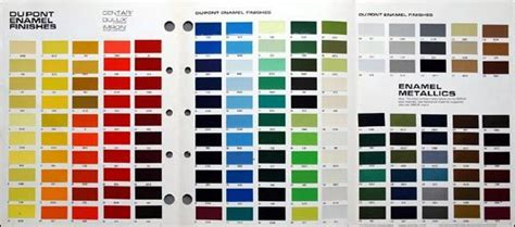 17 best ideas about auto paint colors on auto