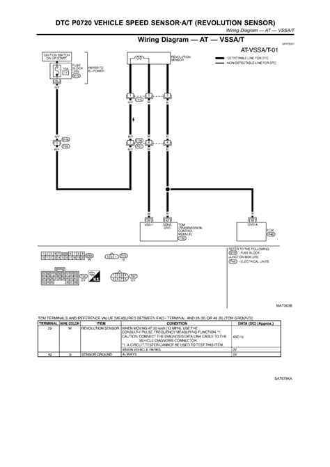 repair guides automatic transaxle 2003 dtc p0720
