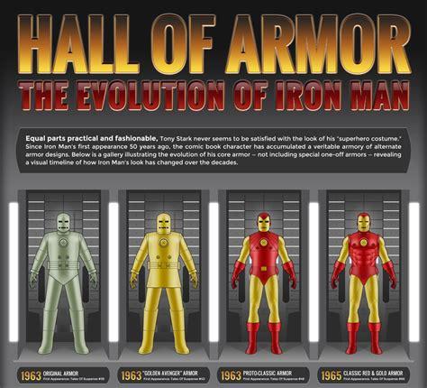 iron man tony stark comics highlights marvel comic books