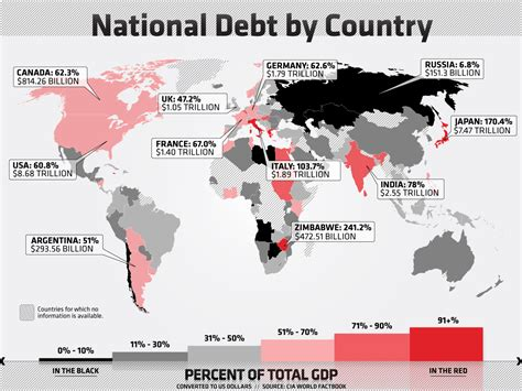 list of countries by public debt wikipedia the free 301 moved permanently