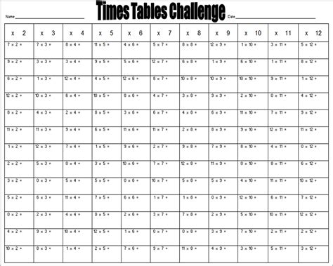 printable timetable sheets times table shets printable activity shelter