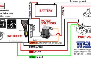 plow joystick diagram wedocable