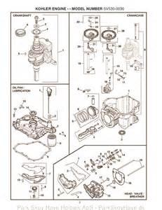 kohler 27 hp engine diagram get free image about wiring