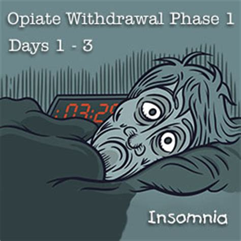 Average Detox Time For Opiates by Lortab Withdrawal Day 1