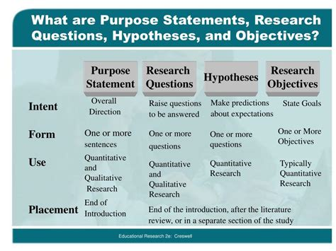 statement of objectives in research statement of educational research and professional career
