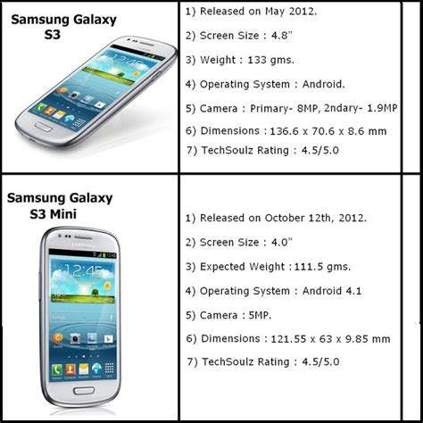 samsung galaxy s3 mini reviews specifications by