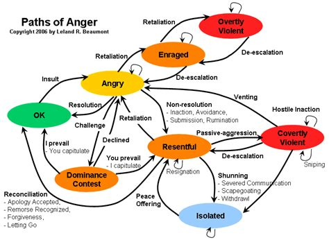 anger anonymous the big book on anger addiction books january 2015 heal grow for acoas