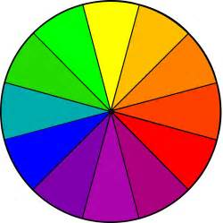traditional color wheel color wheel a circle based on the primary colors is