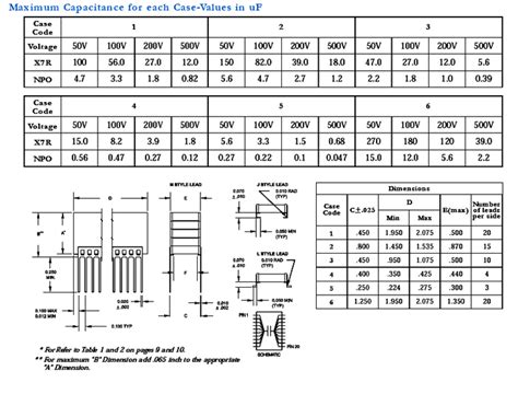 capacitors guide capacitors guide 28 images ge capacitor cross reference chart images capacitor selection