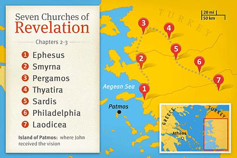 what are the names of the seven churches in revelation