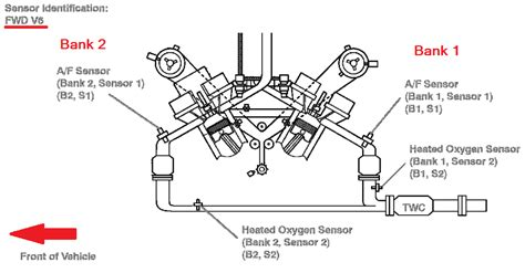 po420 honda p0420 2003 toyota highlander catalyst system efficiency