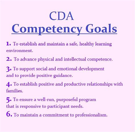 cda portfolio template the 6 cda competency goals infant toddler cda