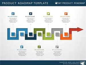 product timeline template seven phase it strategy timeline roadmapping powerpoint