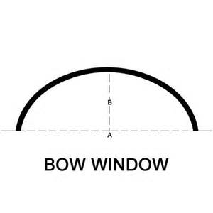 Curved Curtain Rod For Bow Window Custom Bow Window Traverse Rod W I N D O W Pinterest