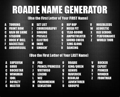 biography name generator we d be quot electric sensation quot what s your roadie name