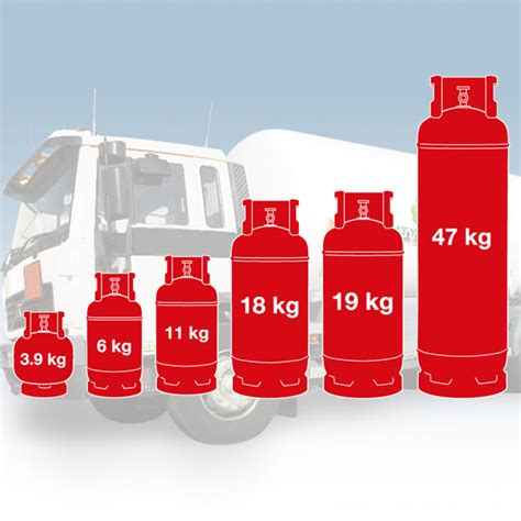 City Auto Gas by City Clean Lpg Cylinder
