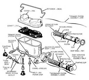 Brake System Volume Brake Bleeding Issues Page 29 Ford Forums