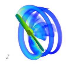 designing pictures propeller uav drone design