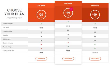 matraz material pricing table by traclab codecanyon